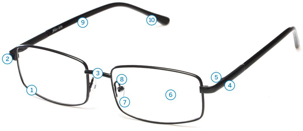 glasses diagram